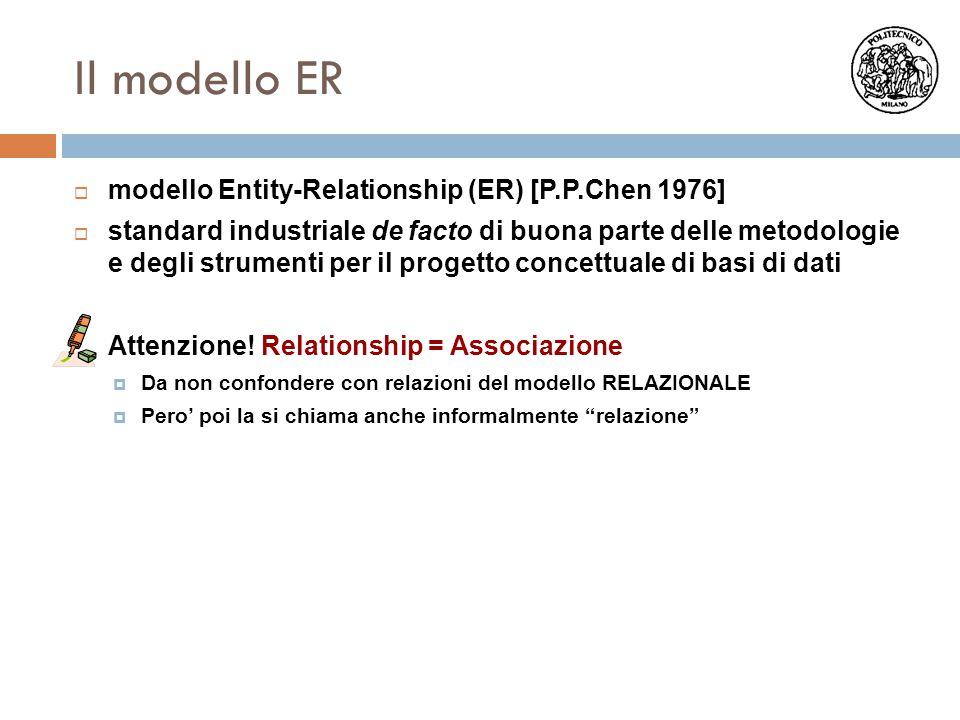Il modello ER modello Entity-Relationship (ER) [P.P.Chen 1976]